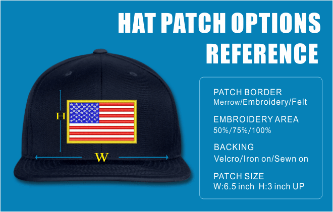 HAT-PATCH